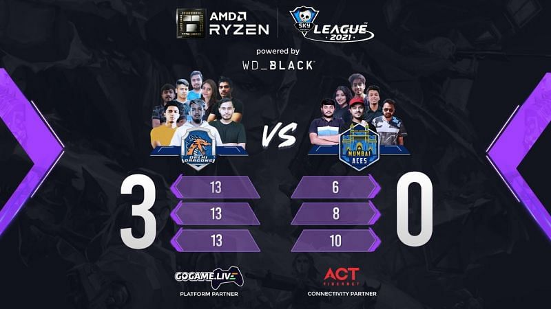 Delhi Dragons clean-swept Mumbai Aces on day 11 of Skyesports Valorant League 2021 (Image from Skyesports Twitter)
