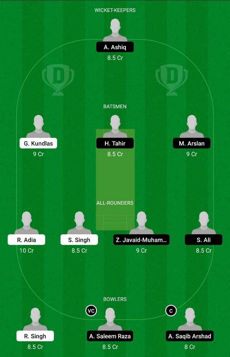 LON vs TRA Dream11 Team
