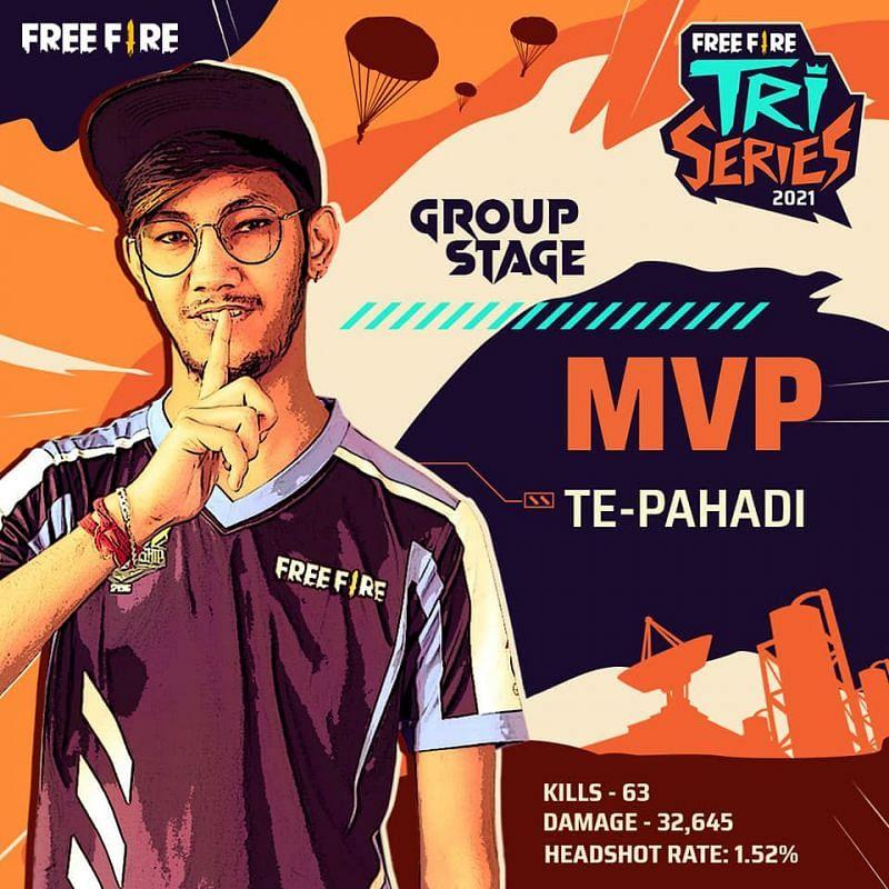 Team Elite Pahadi