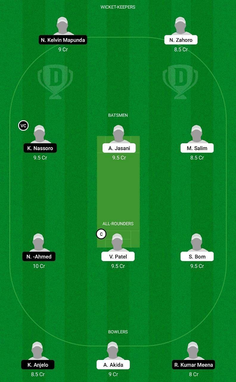 RNC vs BFG Dream11 Tips - Tanzania T10 League