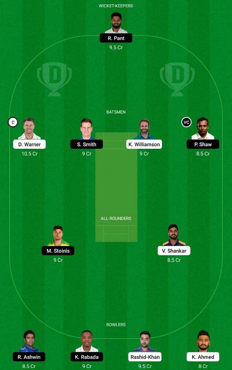 SRH vs DC IPL 2021 Dream11 Tips