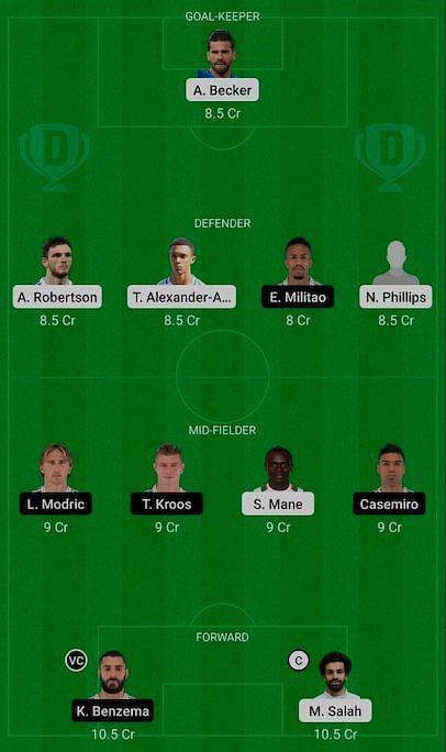 Liverpool (LIV) vs Real Madrid (RM) Dream 11 tips