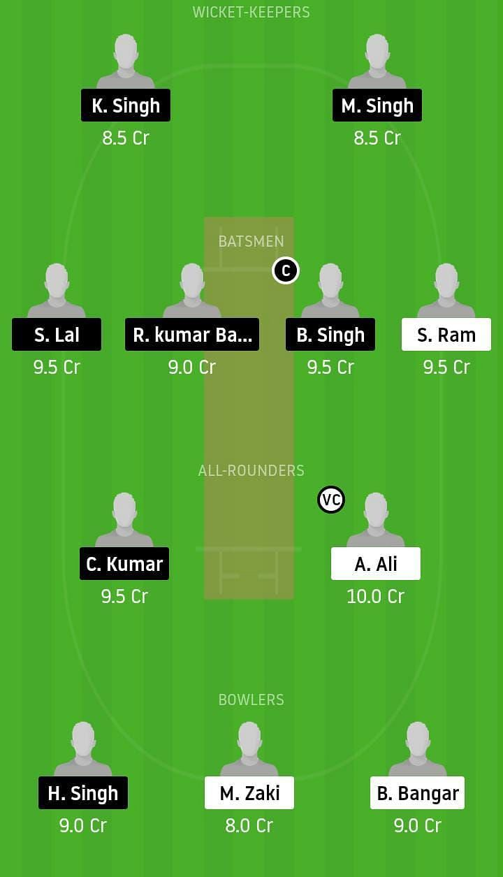 ALB vs BCC Dream11 Team - ECS T10 Milan