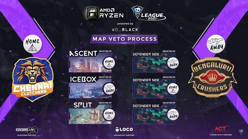 Map picks for Day 19 (Image via Skyesports League)