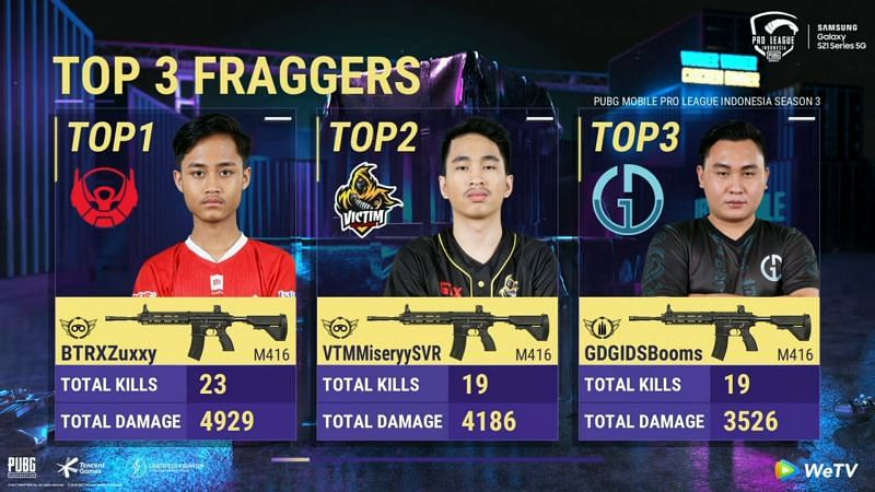 Top 3 Fraggers after PMPL Finals Day 2