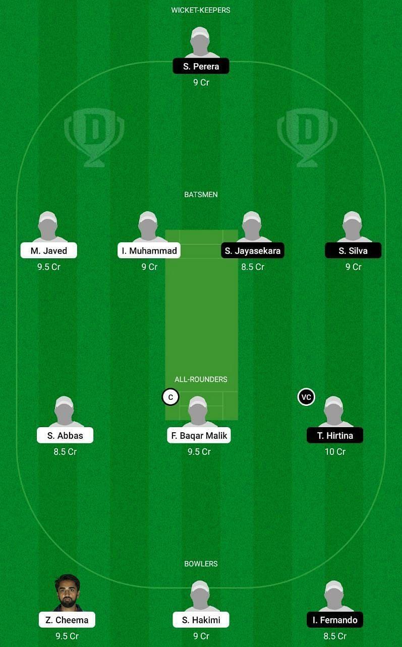 FT vs MU Dream11 Tips - ECS T10 Milan