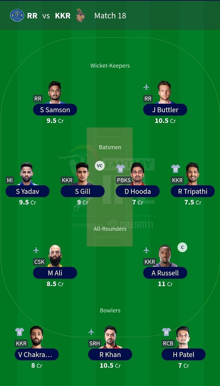 Suggested Team for IPL 2021 Match 18- RR vs KKR.