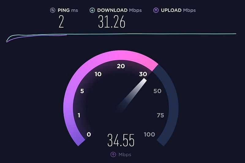 Speedtest और  Okla
