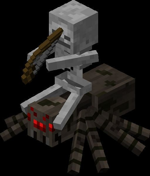 Spider jockey in Minecraft (Image via gethelponminecraft.blogspot.com)