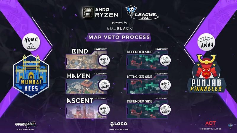 Map picks for day 13 (Screengrab via Skyesports League)