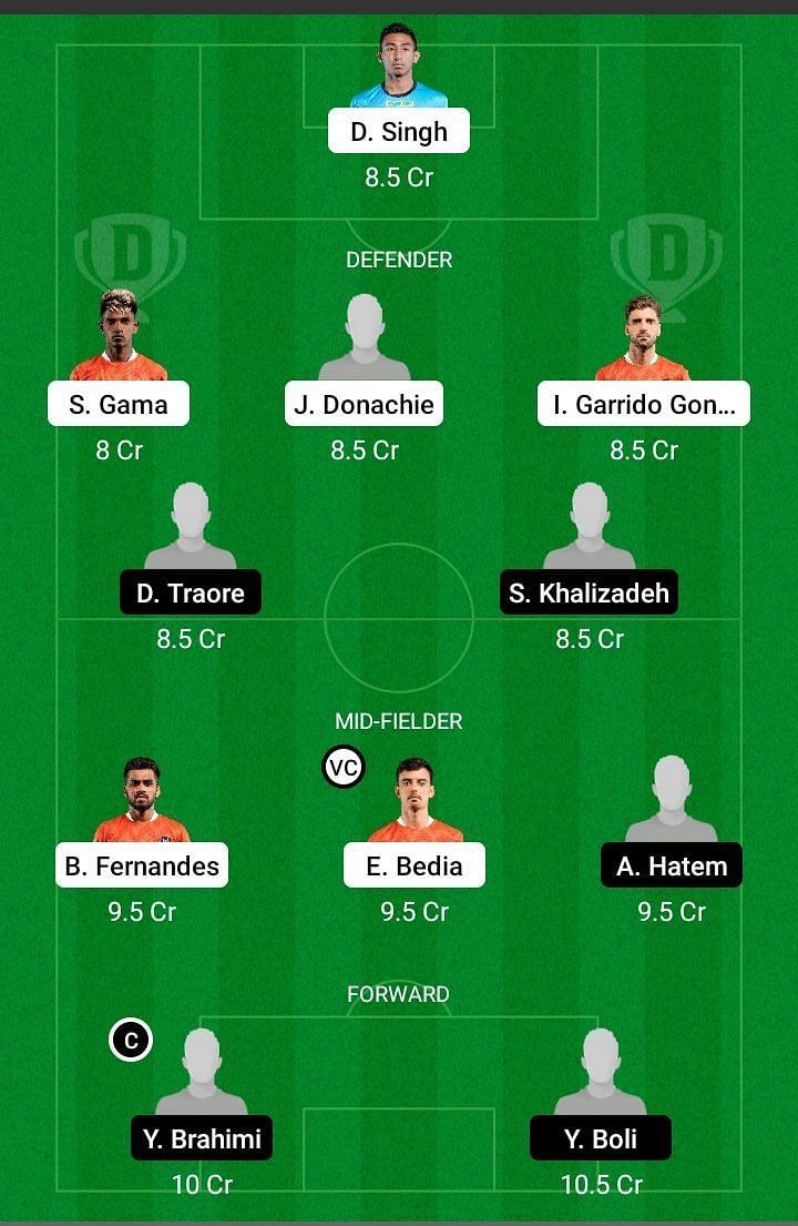 FCG vs RAY Dream11 Team Prediction