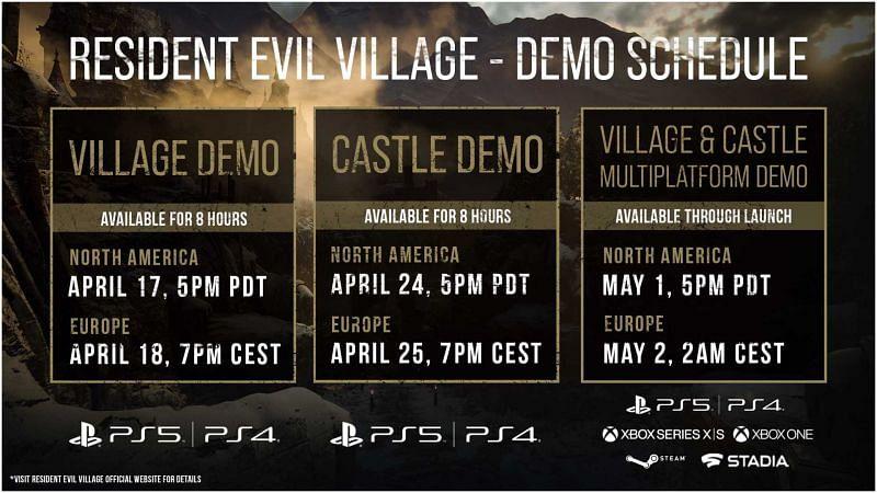 (Image via Resident Evil, Twitter)