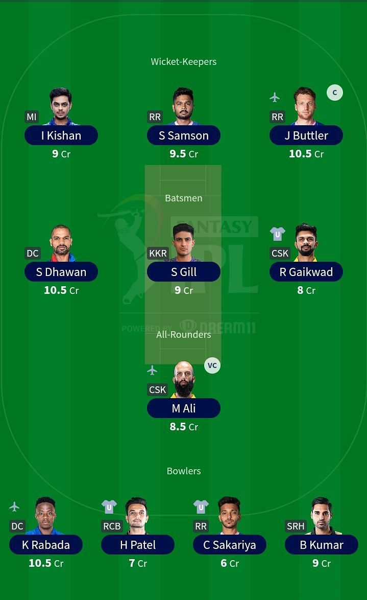 The team suggested for IPL 2021 Match 12.