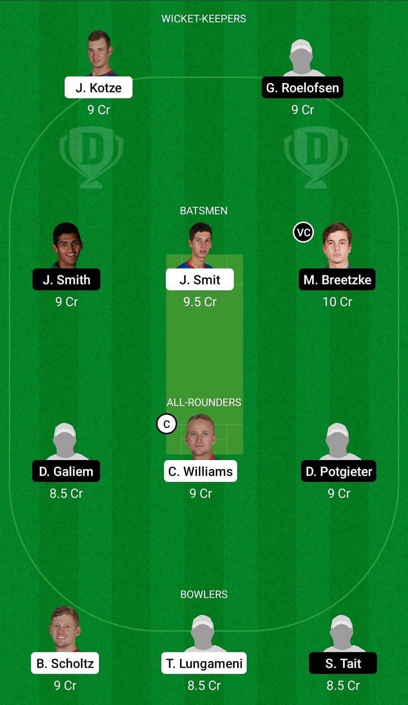 Dream11 Team for Namibia Eagles vs South Africa Emerging Players 2nd T20.