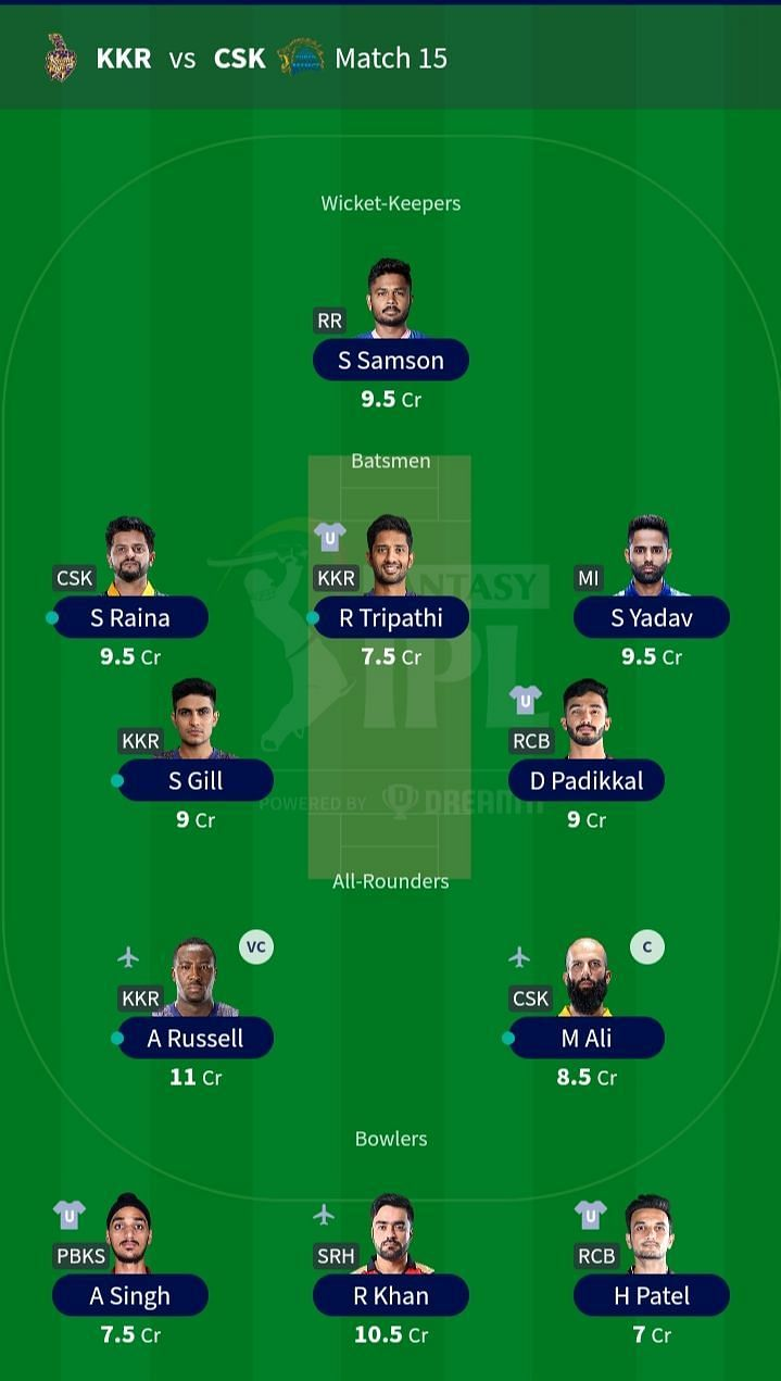 The team suggested for IPL 2021 Match 15.