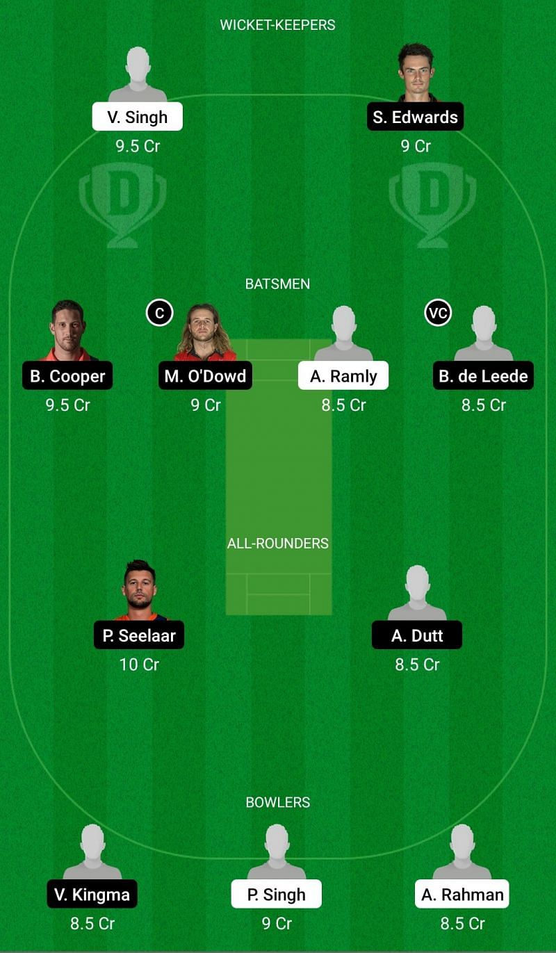 MAL vs NED Dream11 Team Prediction