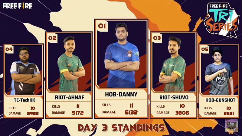 Top 5 players from Free Fire Tri-Series Day 3