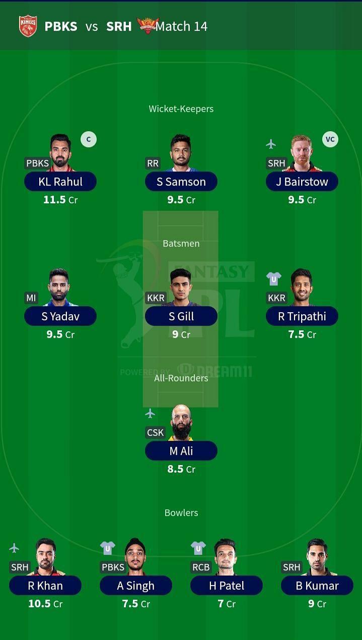 Suggested Team for IPL 2021 Match 14- PBKS vs SRH.