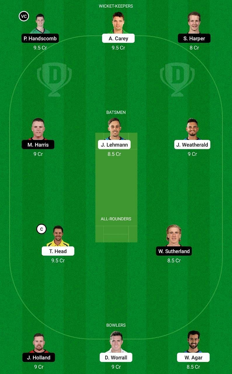 SAU vs VCT Dream11 Tips - Marsh Cup