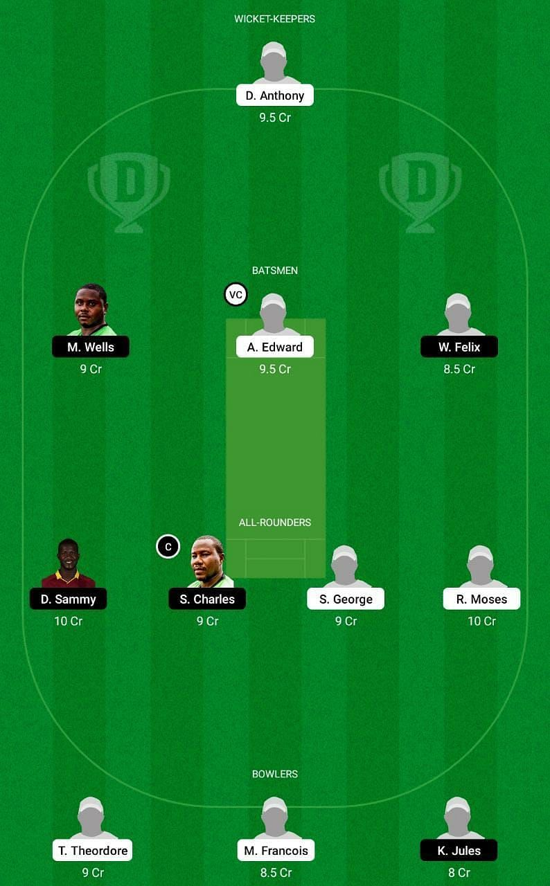 LBR vs ME Dream11 Tips - St Lucia T10 Blast