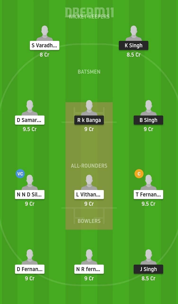 BCC vs MK Dream 11 Team Prediction - ECS T10 Milan