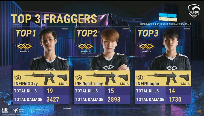 Top 5 kill leaders from PMPL Finals day 1