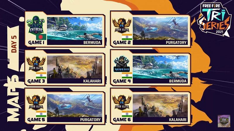 Day 5 Map results