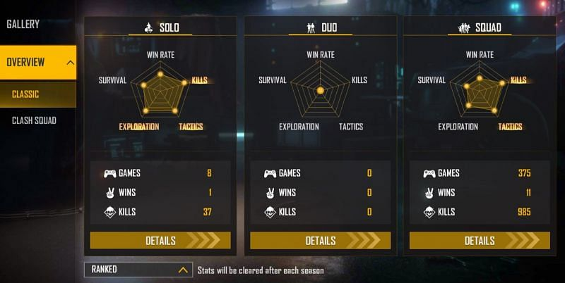 OP Vincenzo's ranked stats