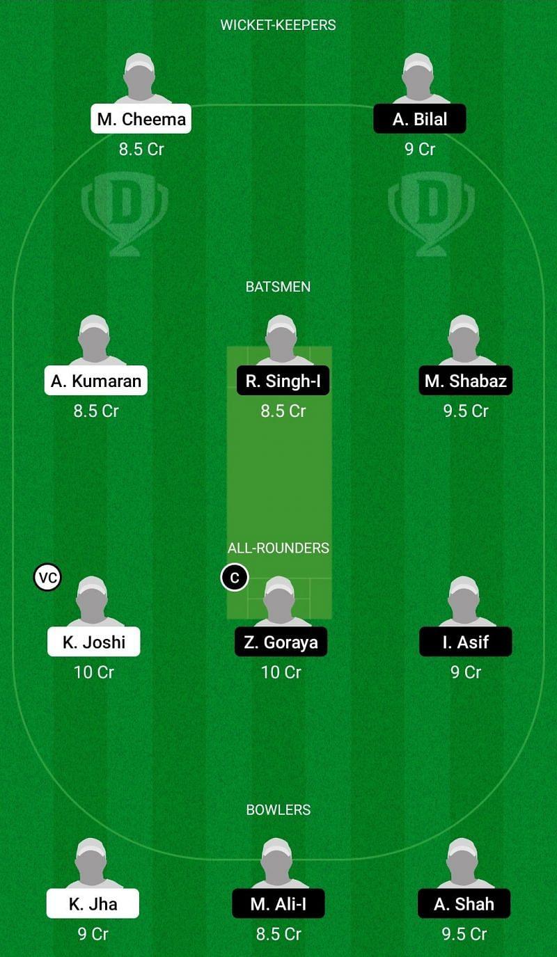 Dream11 Team for Indian Vienna vs Salzburg - ECS T10 Vienna 2021.
