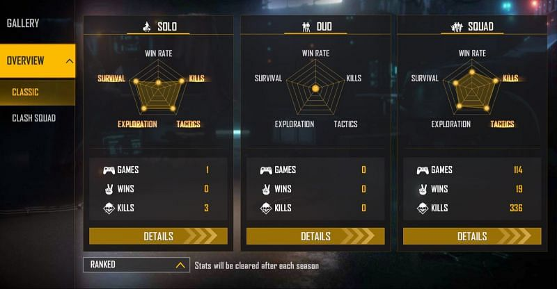 AS Gaming's ranked stats