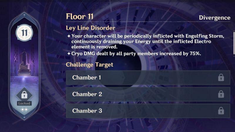 Current Floor 11 challenge