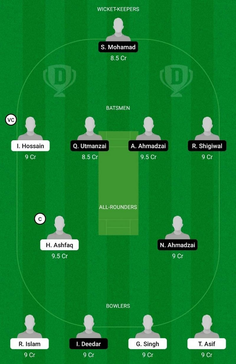 BAA vs VIA Dream11 Team