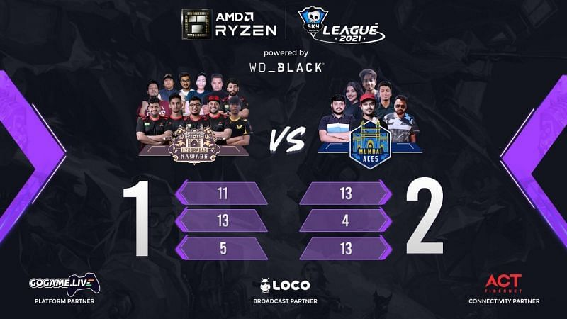 Mumbai Aces beat Hyderabad Nawabs 2-1 on day 18 of Skyesports Valorant League 2021 (Image from Skyesports Twitter)