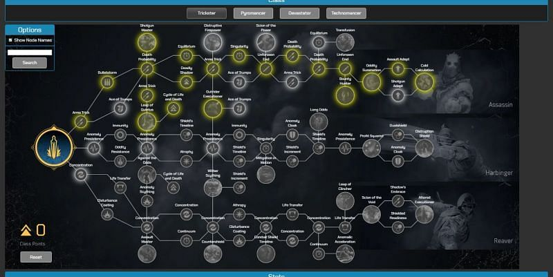 Trickster class skill tree in Outriders Talent Calculator (Image via paradoxzyx.github.io)