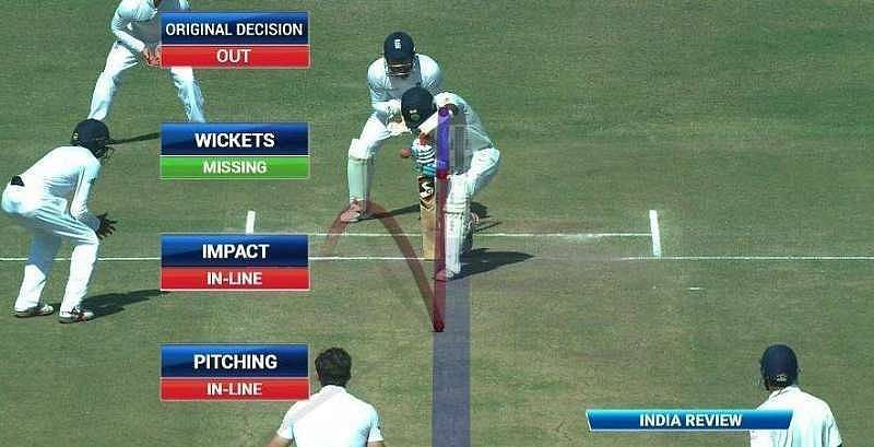 DRS deciding factors: Pitching, Impact and Wickets