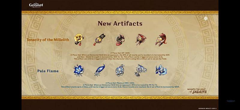 New Artifact sets in Genshin Impact (Image via miHoYo)