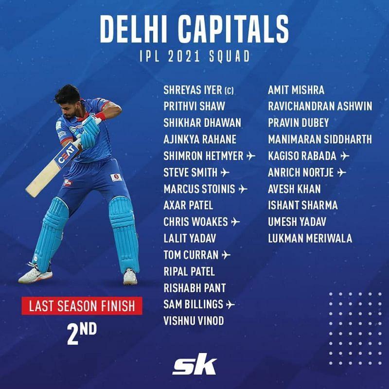 Delhi Capitals 2021 players list