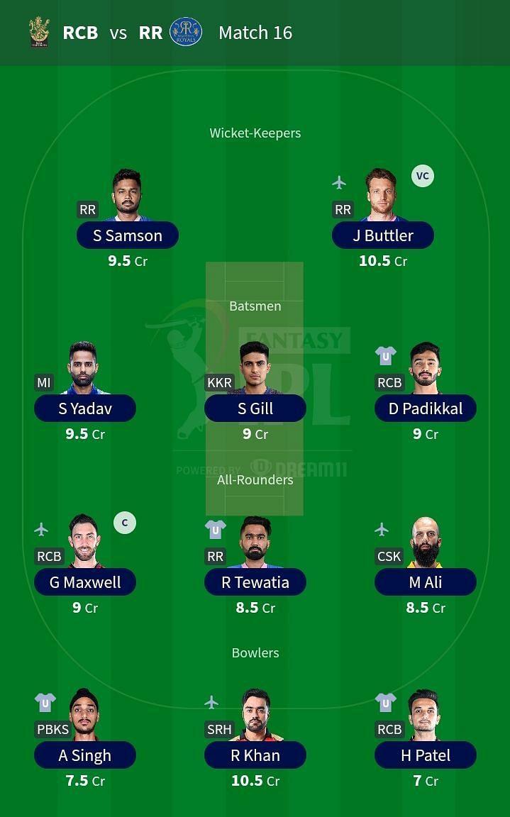 Suggested Team for IPL 2021 Match 16- RCB vs. RR.