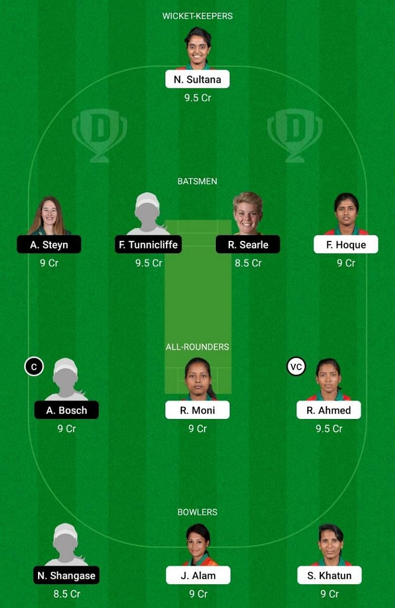 Bangladesh Emerging Women vs South Africa Emerging Women Dream11 Team Prediction