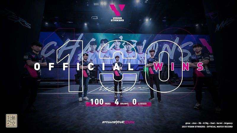 Vision Strikers achieved the longest win streak in Esports history (Image by Vision Strikers)