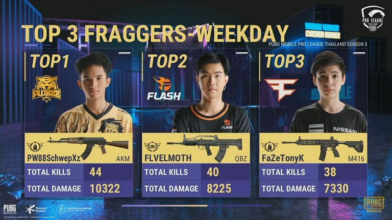 Top 3 Fraggers from PMPL weekday