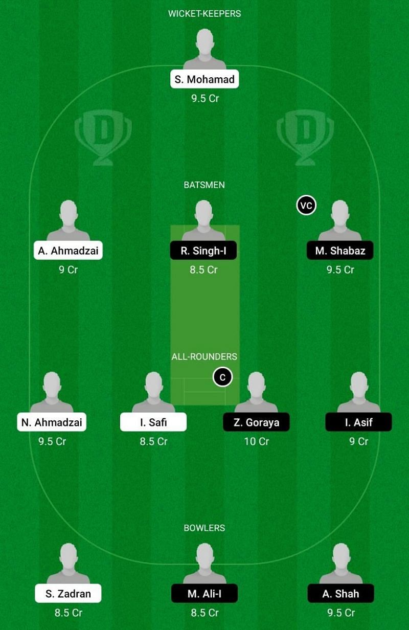 VIA vs SAL Dream11 Team