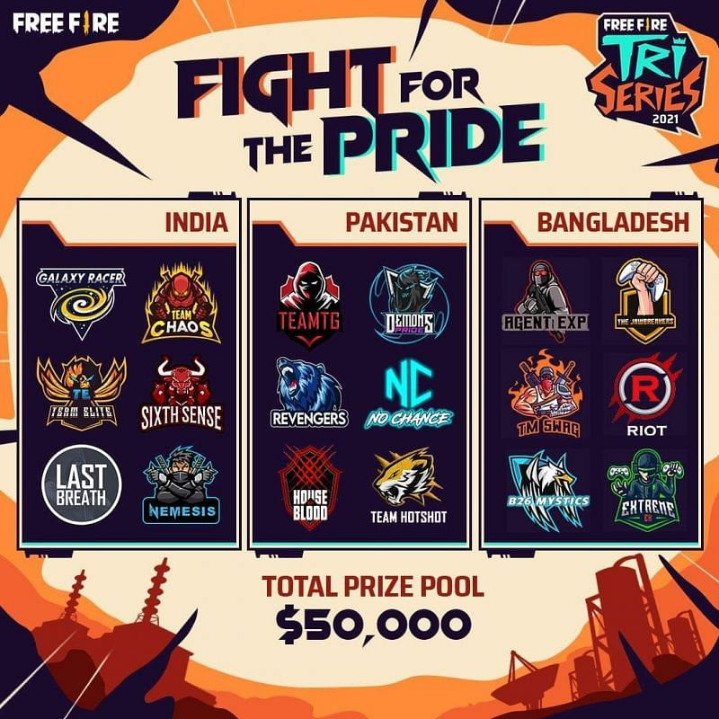 Teams who are set to participate in the Free Fire Tri-Series 2021