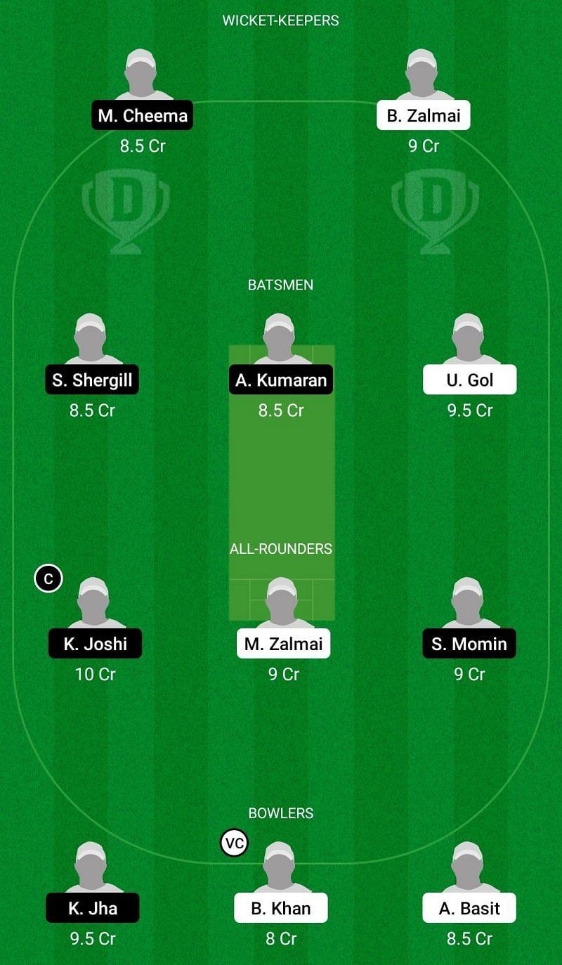 Dream11 Team for Cricketer CC vs Indian Vienna - ECS T10 Vienna 2021.