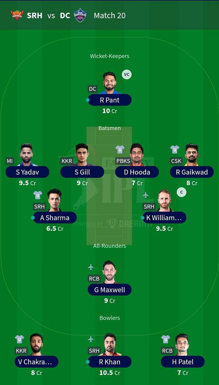The team suggested for IPL 2021 Match 20.