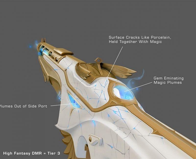 Sovereign to Forsaken transformation (Image via Riot Games)