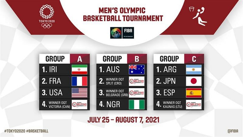 Image courtsey: FIBA