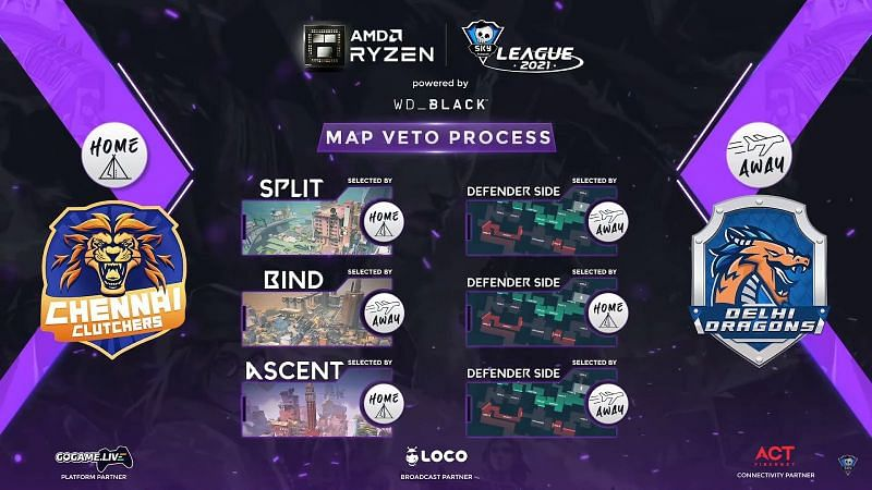 Map picks for Day 15 (Image via Skyesports League)