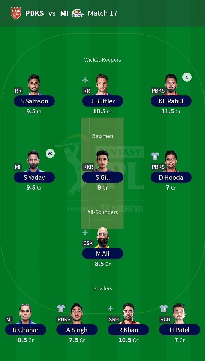 Suggested Team for IPL 2021 Match 17- PBKS vs MI.
