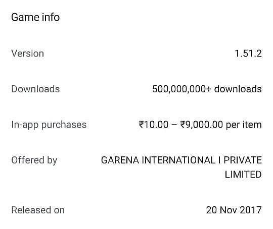 Free Fire के 500 मिलियन डाउनलोड्स (Google Play Store)